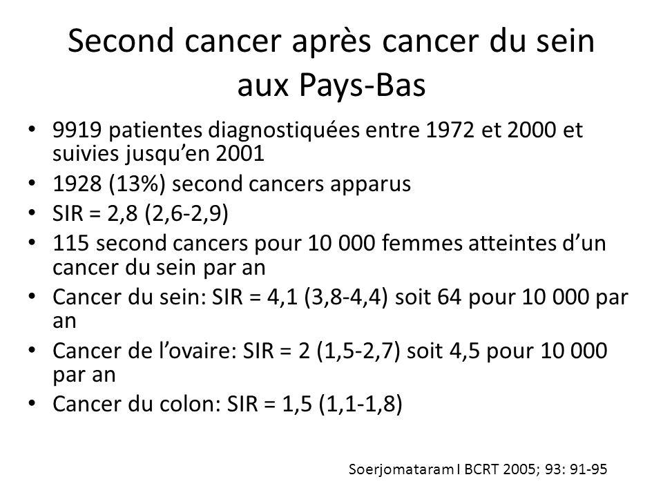 Second cancer après cancer du sein aux Pays-Bas