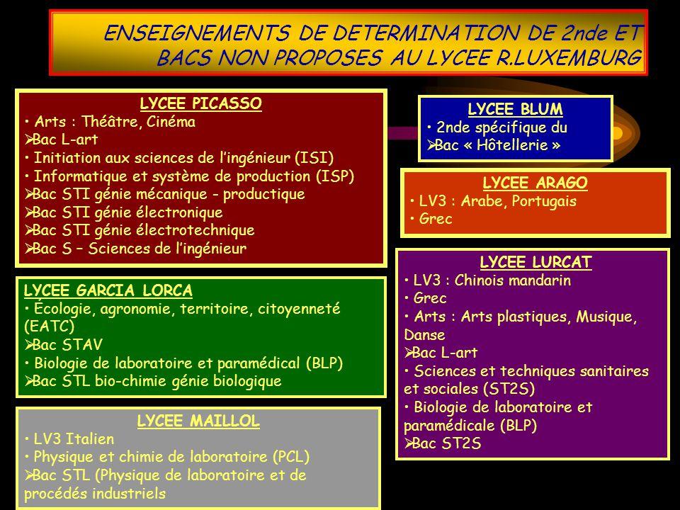 ENSEIGNEMENTS DE DETERMINATION DE 2nde ET BACS NON PROPOSES AU LYCEE R