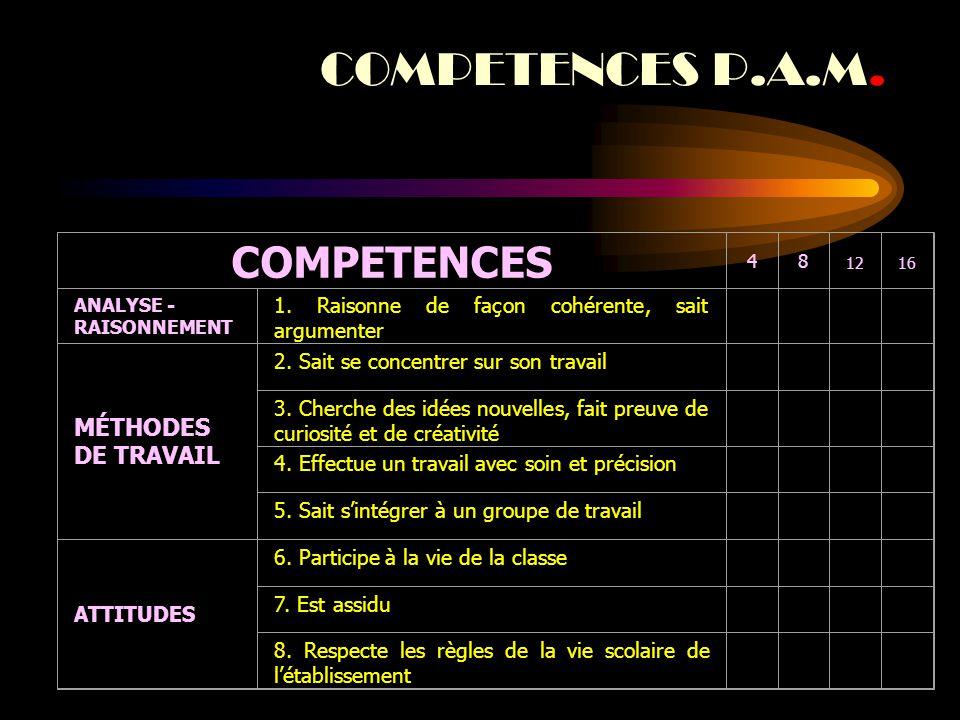 COMPETENCES P.A.M. COMPETENCES MÉTHODES DE TRAVAIL