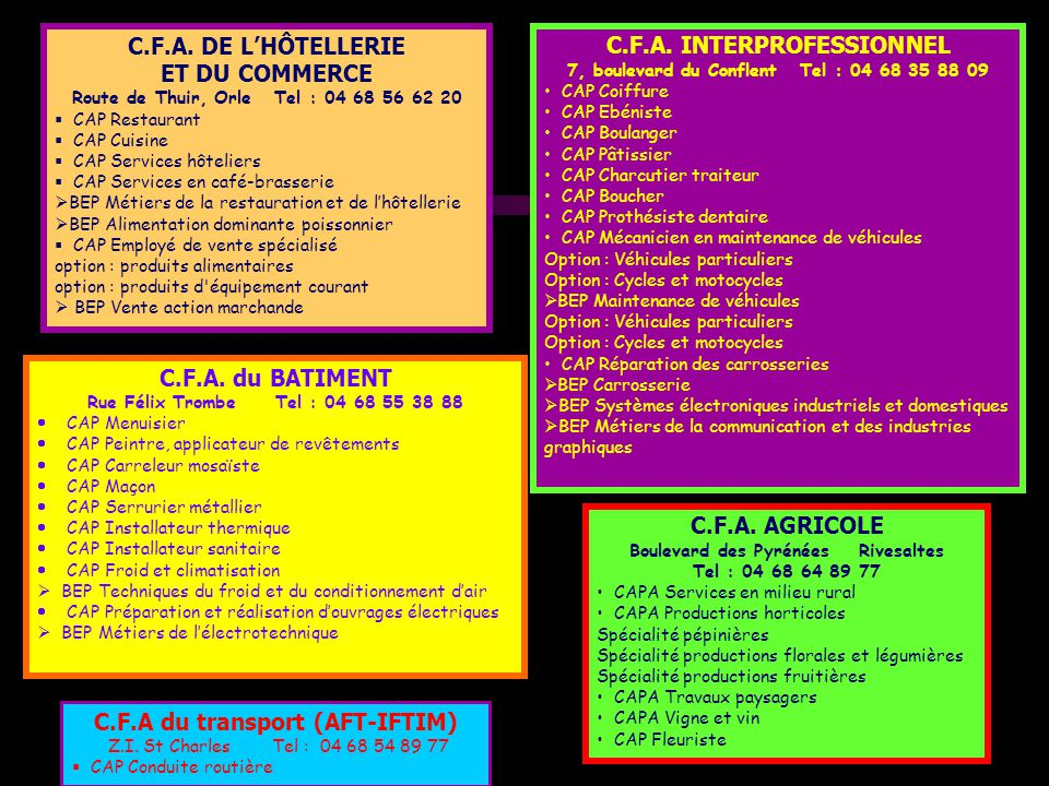 C.F.A. INTERPROFESSIONNEL