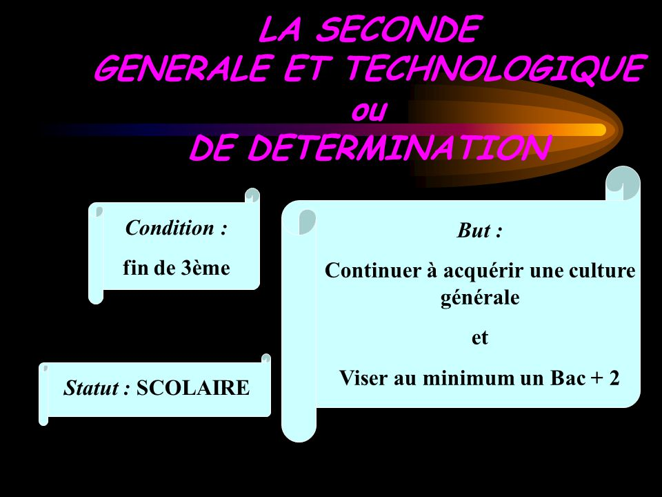 LA SECONDE GENERALE ET TECHNOLOGIQUE ou DE DETERMINATION