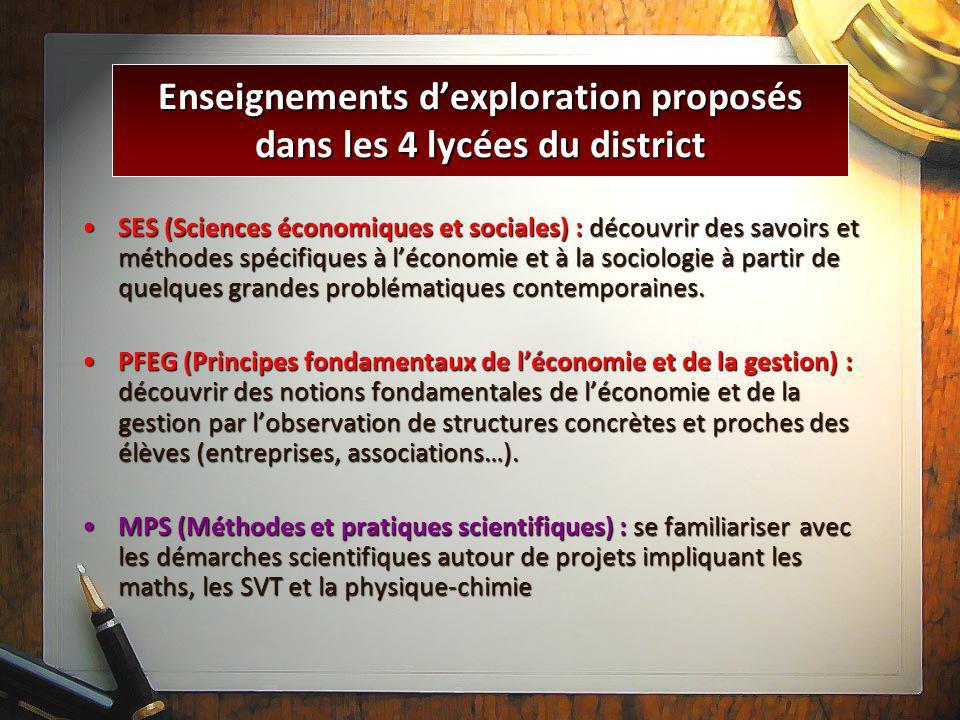 Enseignements d'exploration proposés dans les 4 lycées du district