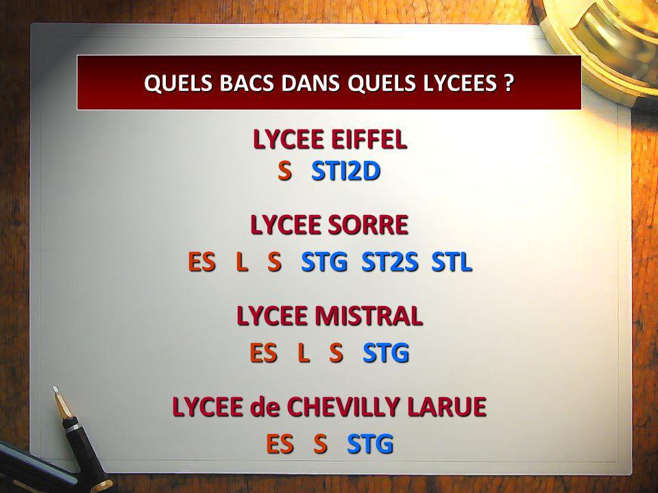 QUELS BACS DANS QUELS LYCEES