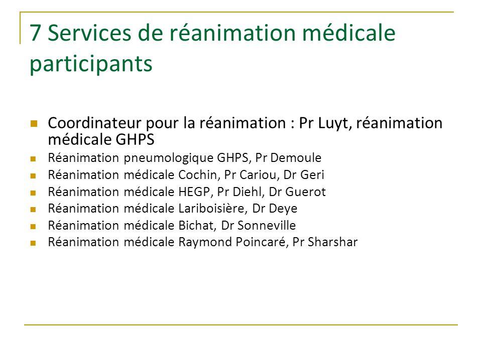 7 Services de réanimation médicale participants