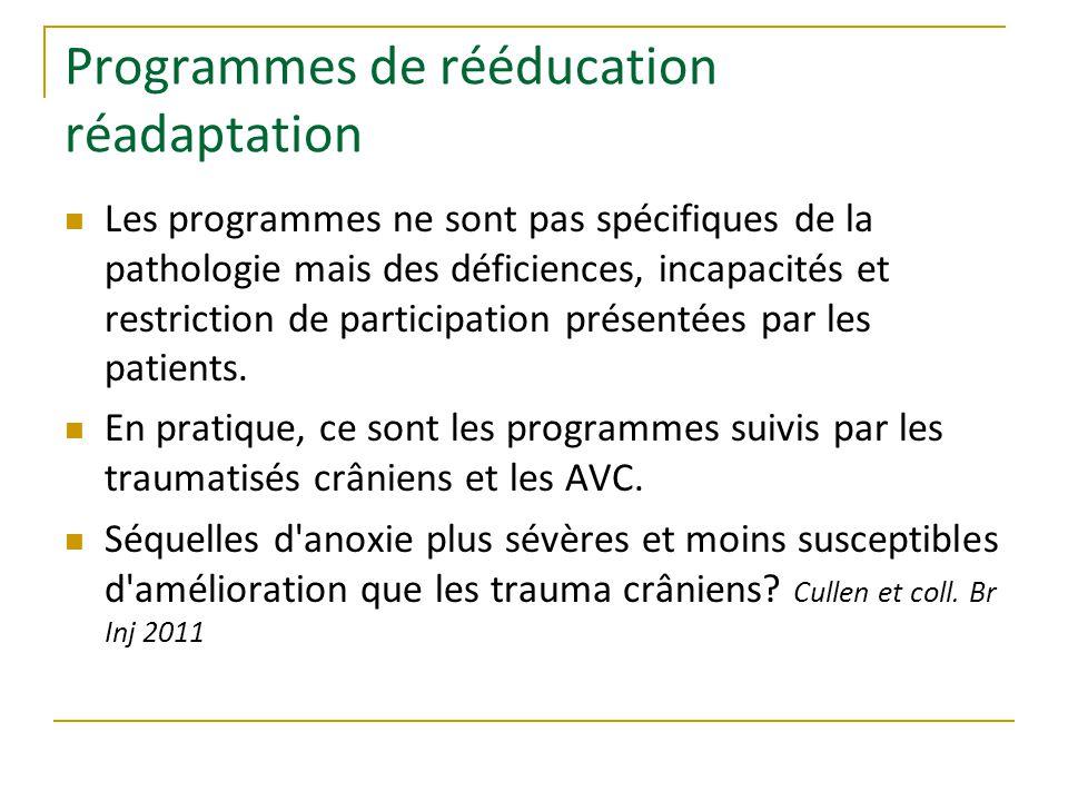 Programmes de rééducation réadaptation
