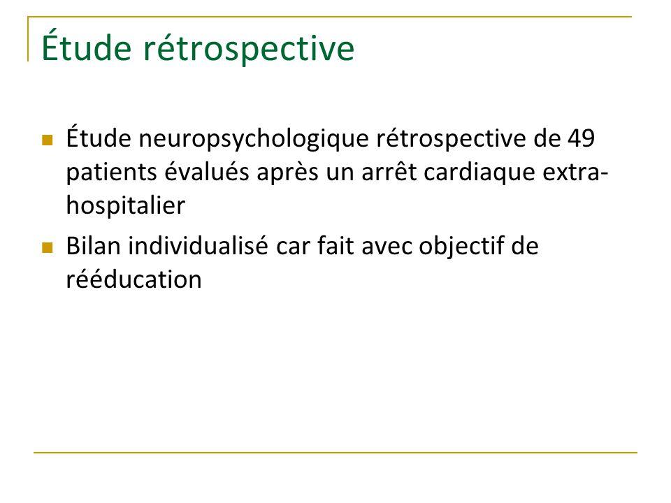Étude rétrospective Étude neuropsychologique rétrospective de 49 patients évalués après un arrêt cardiaque extra-hospitalier.