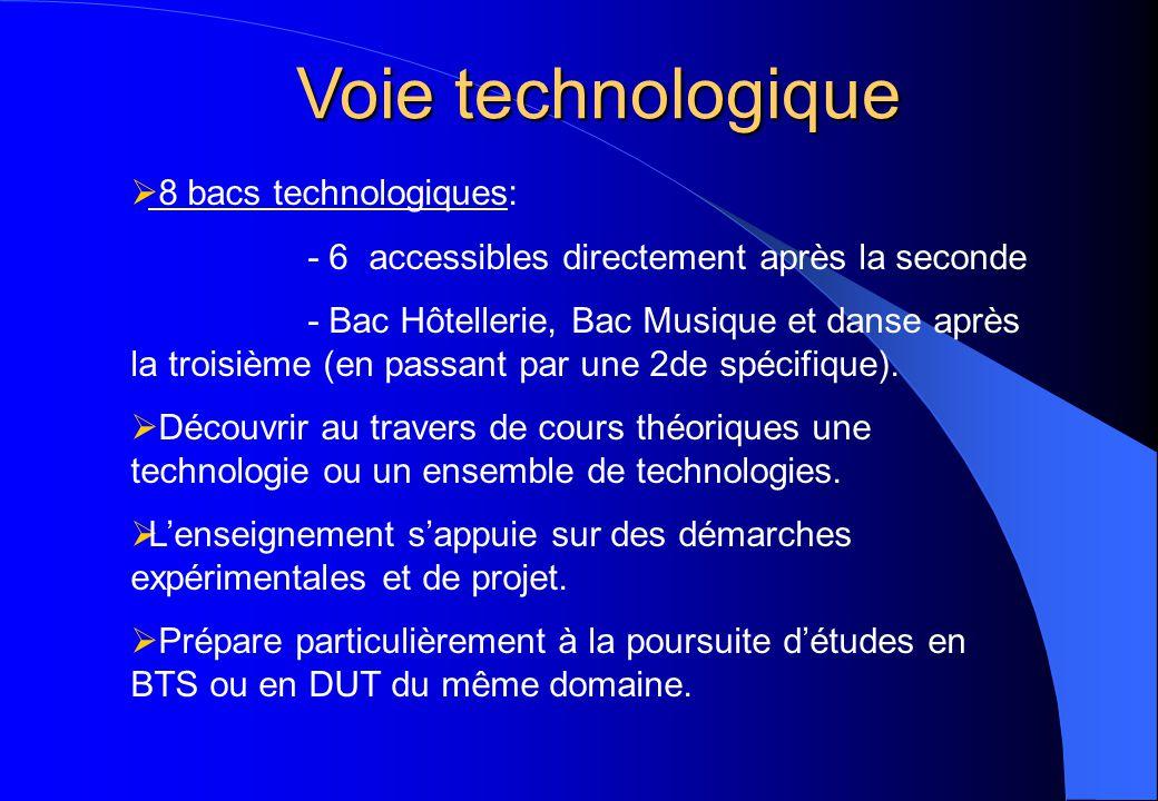 Voie technologique 8 bacs technologiques: