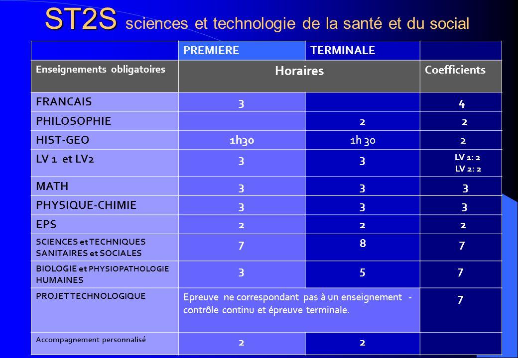 ST2S sciences et technologie de la santé et du social