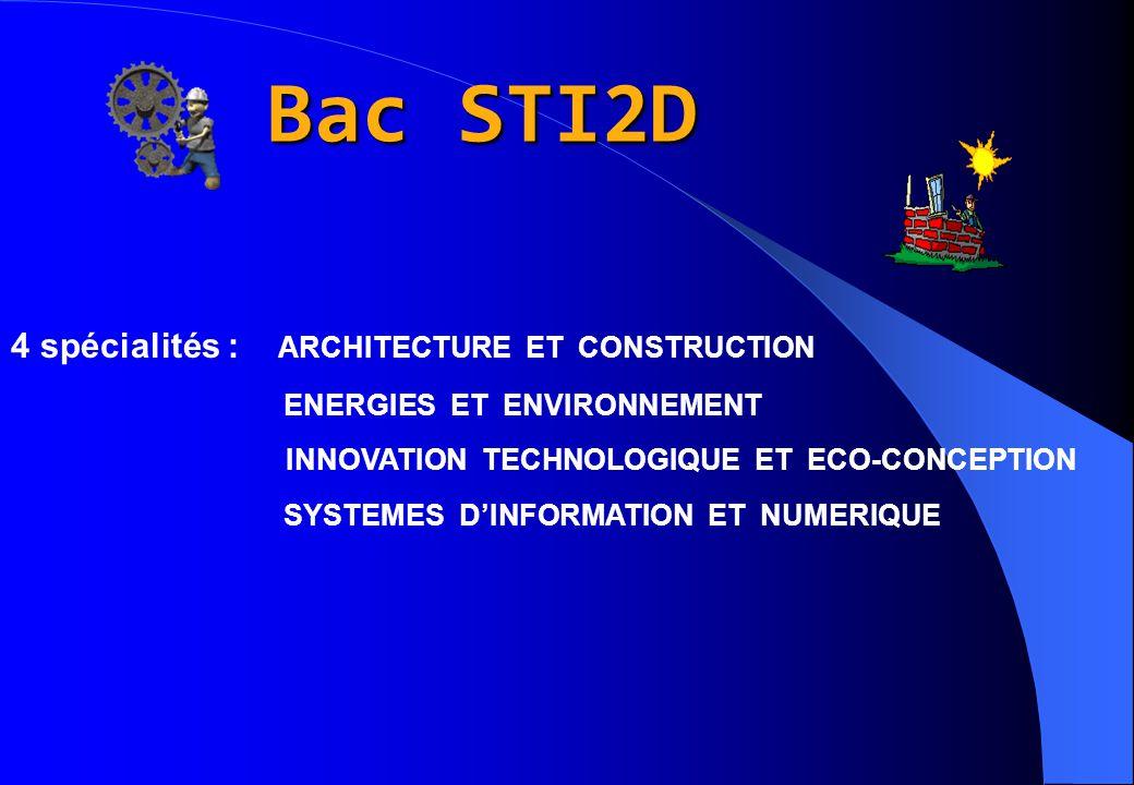 Bac STI2D 4 spécialités : ARCHITECTURE ET CONSTRUCTION