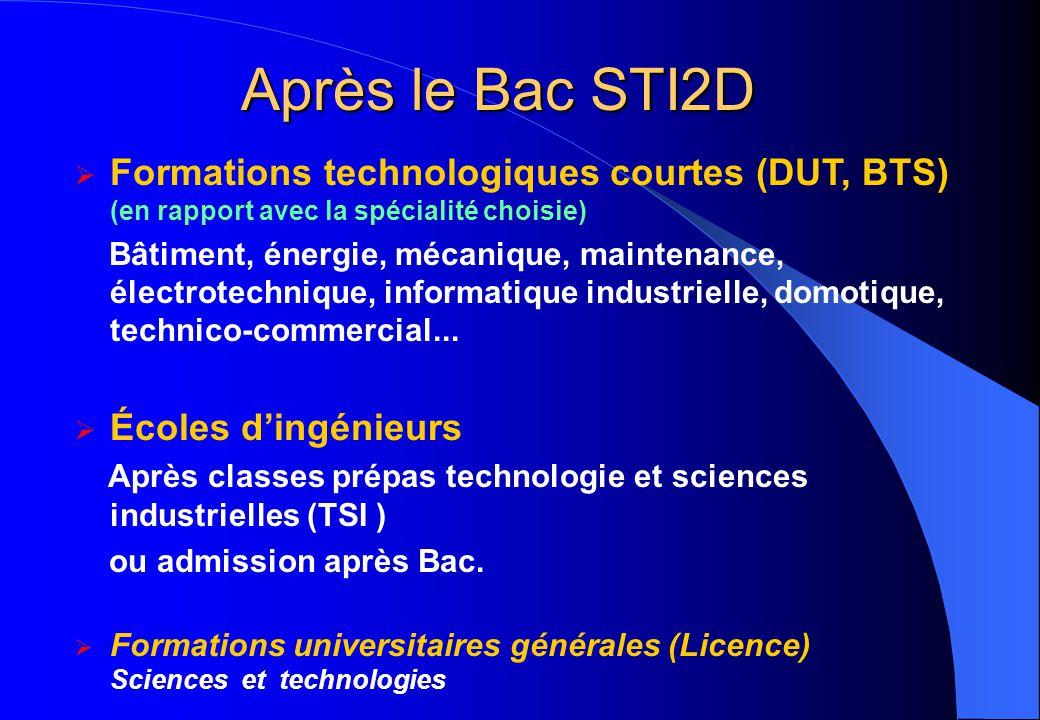 Après le Bac STI2D Formations technologiques courtes (DUT, BTS) (en rapport avec la spécialité choisie)