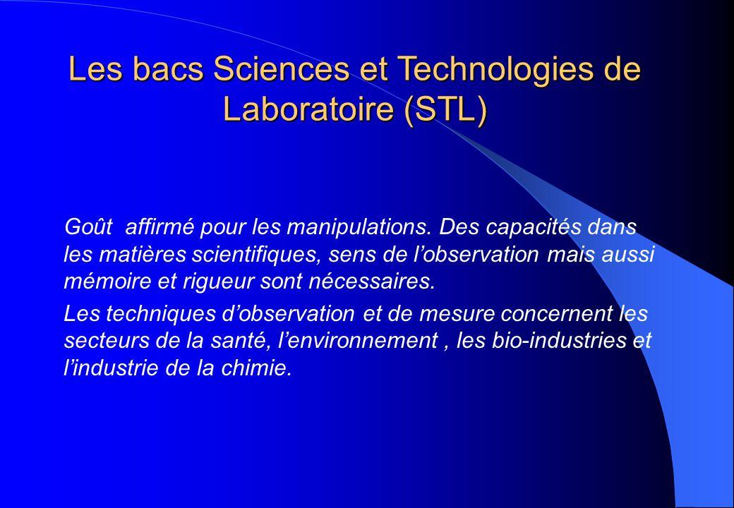 Les bacs Sciences et Technologies de Laboratoire (STL)
