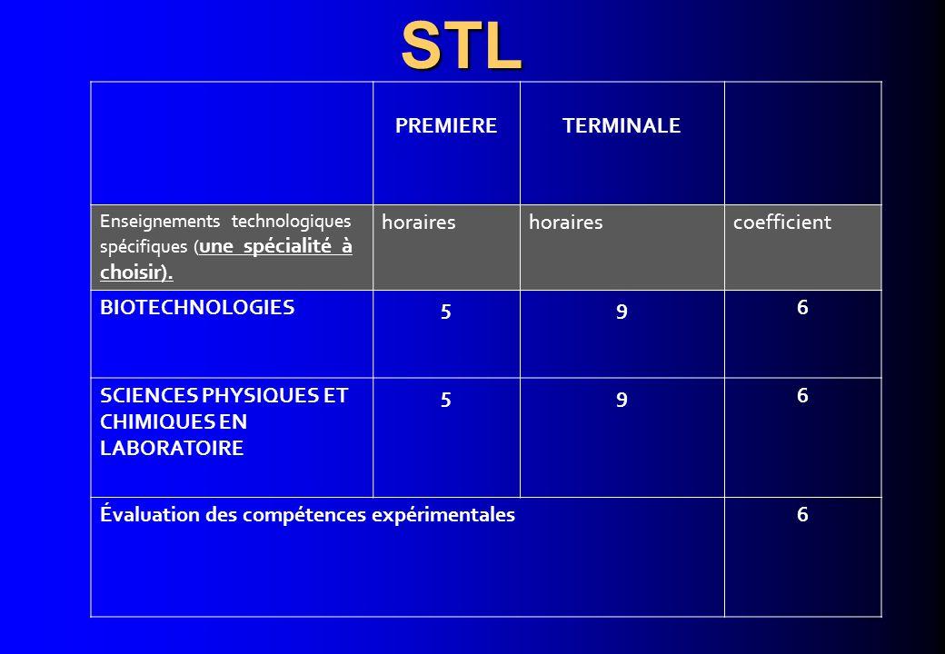 STL PREMIERE TERMINALE horaires coefficient BIOTECHNOLOGIES 5 9 6