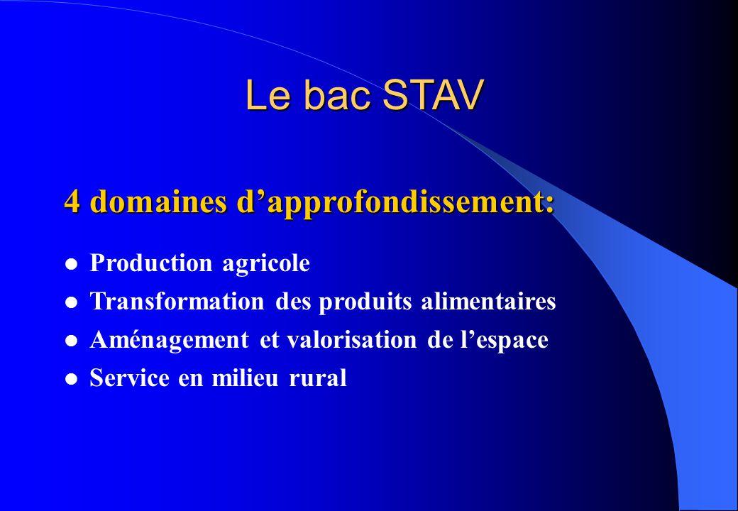Le bac STAV 4 domaines d'approfondissement: Production agricole