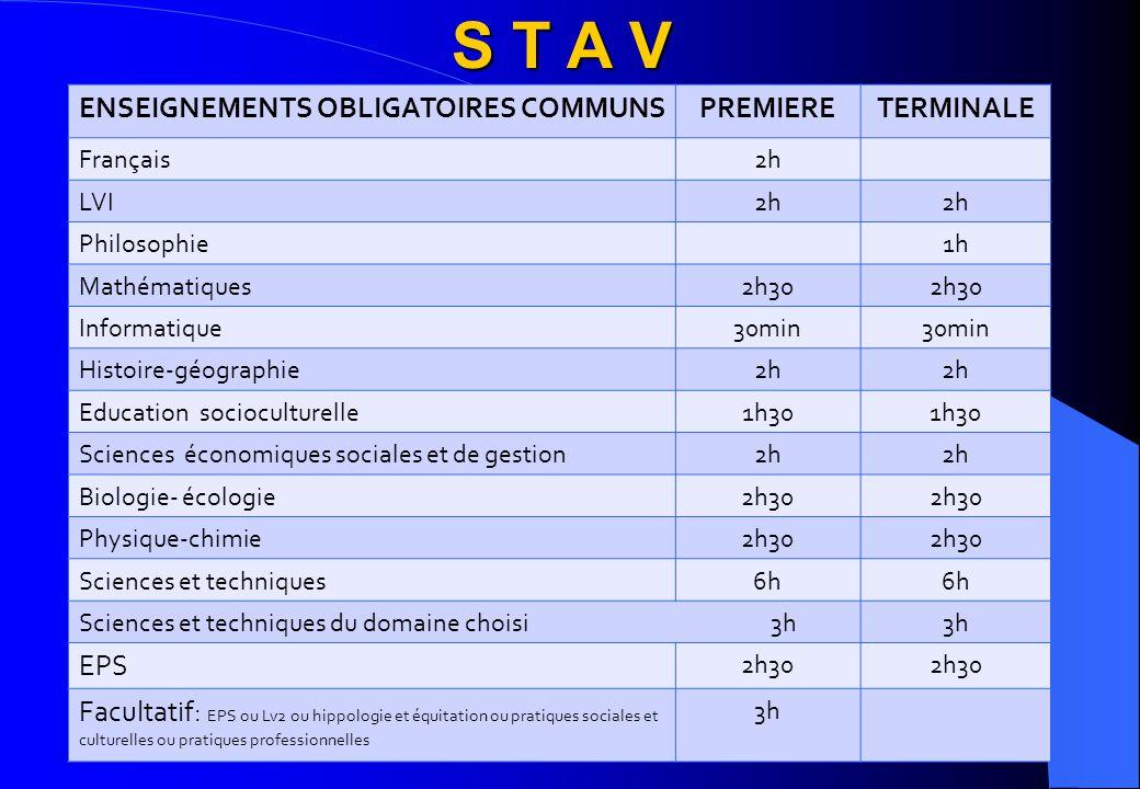 S T A V ENSEIGNEMENTS OBLIGATOIRES COMMUNS PREMIERE TERMINALE EPS