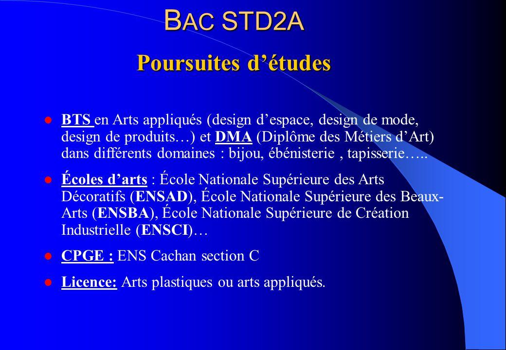 BAC STD2A Poursuites d'études