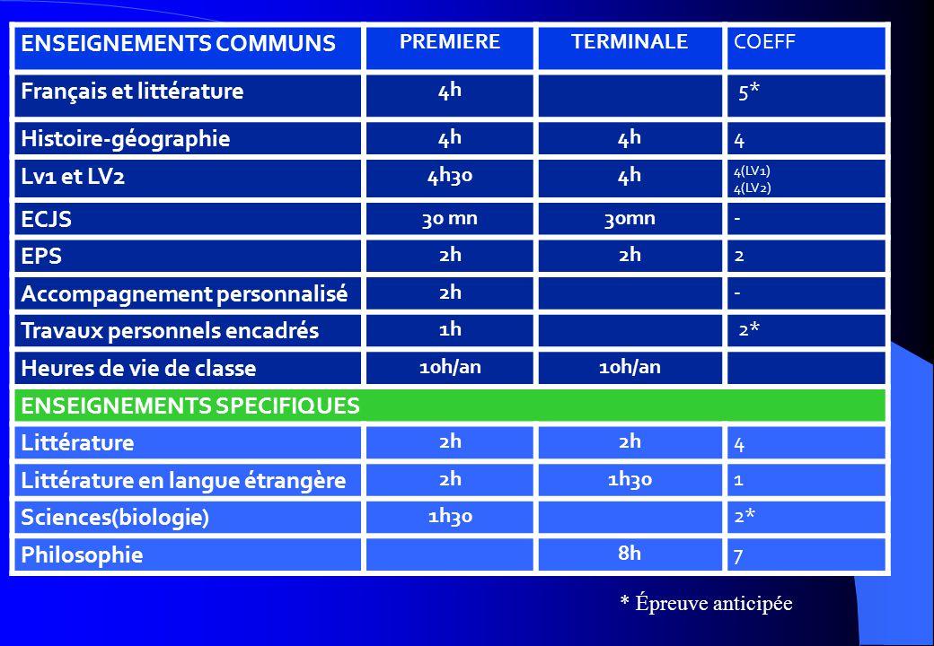 ENSEIGNEMENTS COMMUNS Français et littérature Histoire-géographie