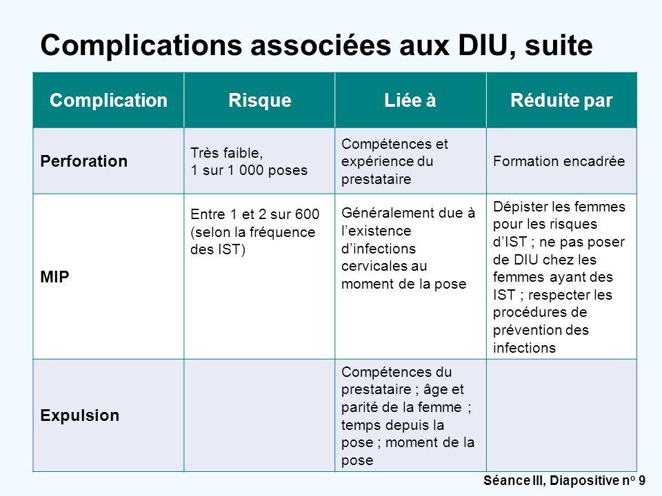 Complications associées aux DIU, suite
