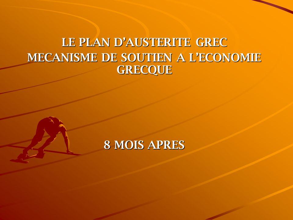 LE PLAN D'AUSTERITE GREC MECANISME DE SOUTIEN A L'ECONOMIE GRECQUE