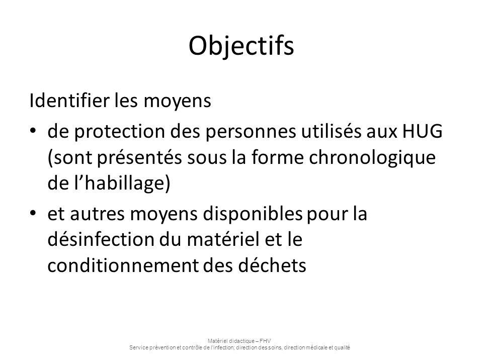 Matériel didactique – FHV