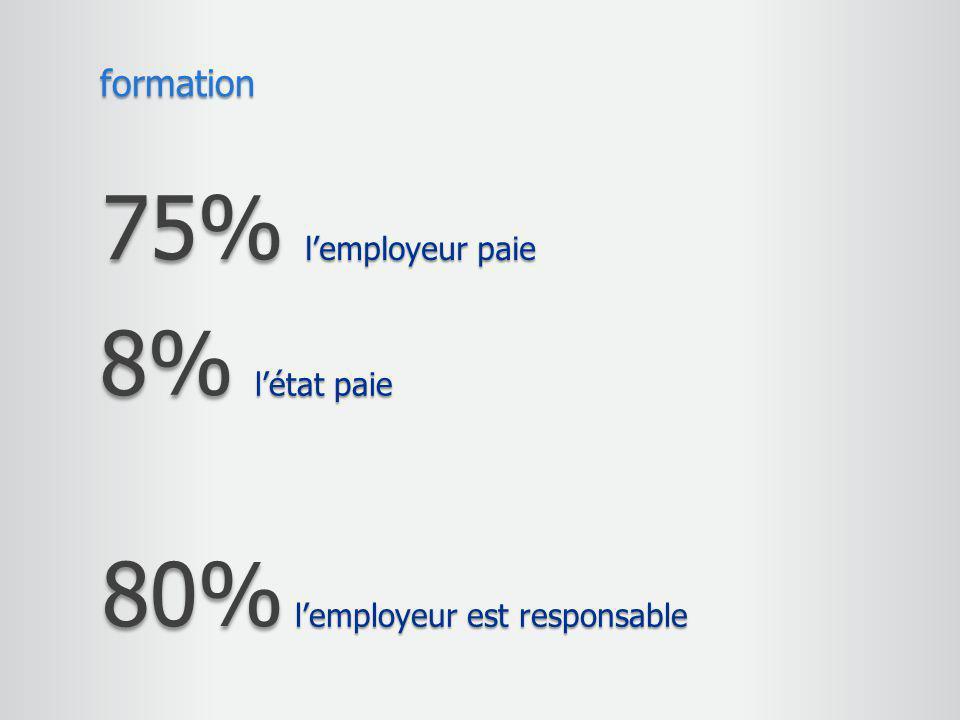75% 8% 80% formation l'employeur paie l'état paie