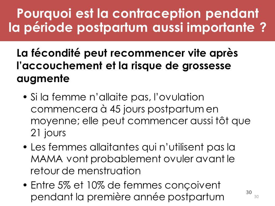 Pourquoi est la contraception pendant