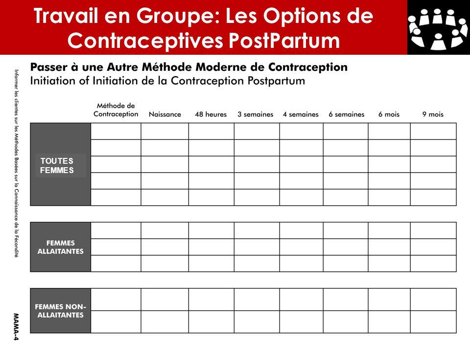 Travail en Groupe: Les Options de Contraceptives PostPartum