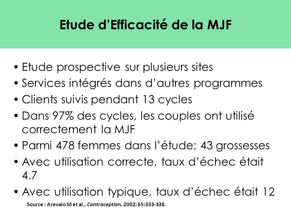 Etude d'Efficacité de la MJF