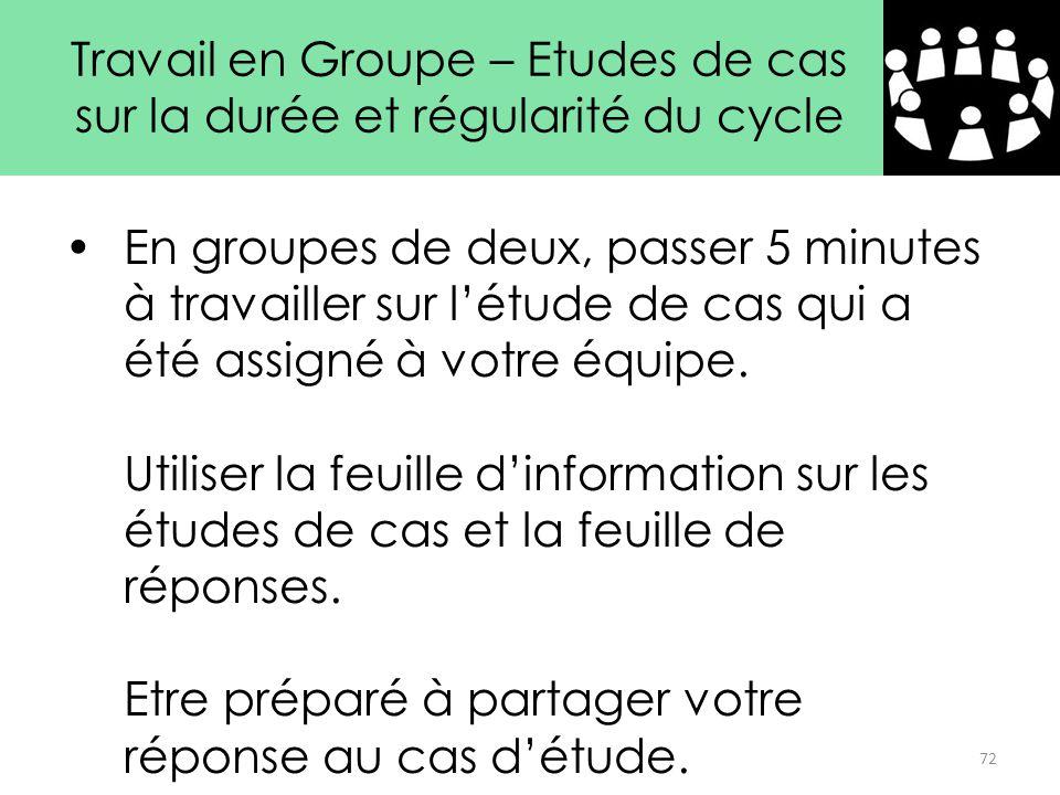 Travail en Groupe – Etudes de cas sur la durée et régularité du cycle