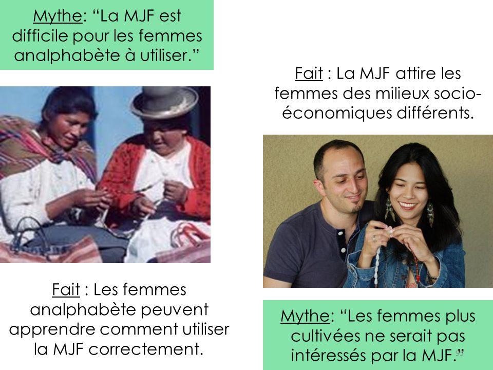 Mythe: La MJF est difficile pour les femmes analphabète à utiliser.