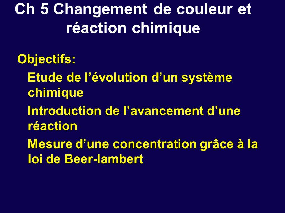 Ch 5 Changement de couleur et réaction chimique