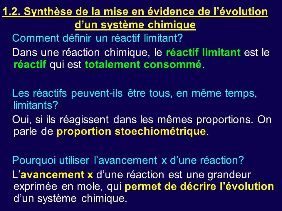 1.2. Synthèse de la mise en évidence de l'évolution d'un système chimique