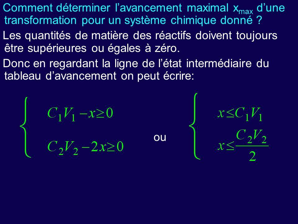 Comment déterminer l'avancement maximal xmax d'une transformation pour un système chimique donné