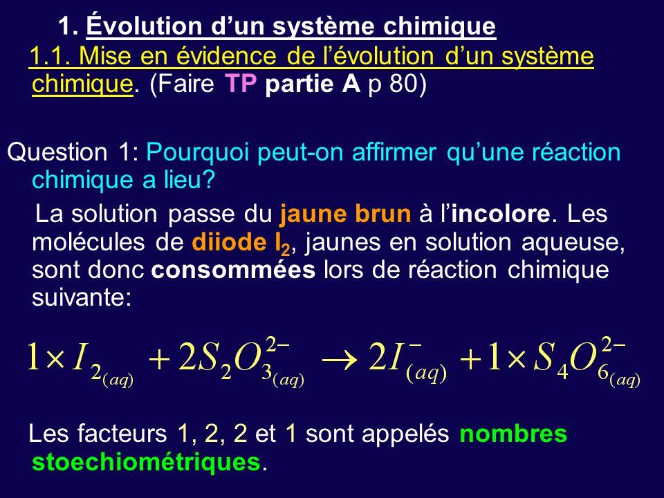 1. Évolution d'un système chimique