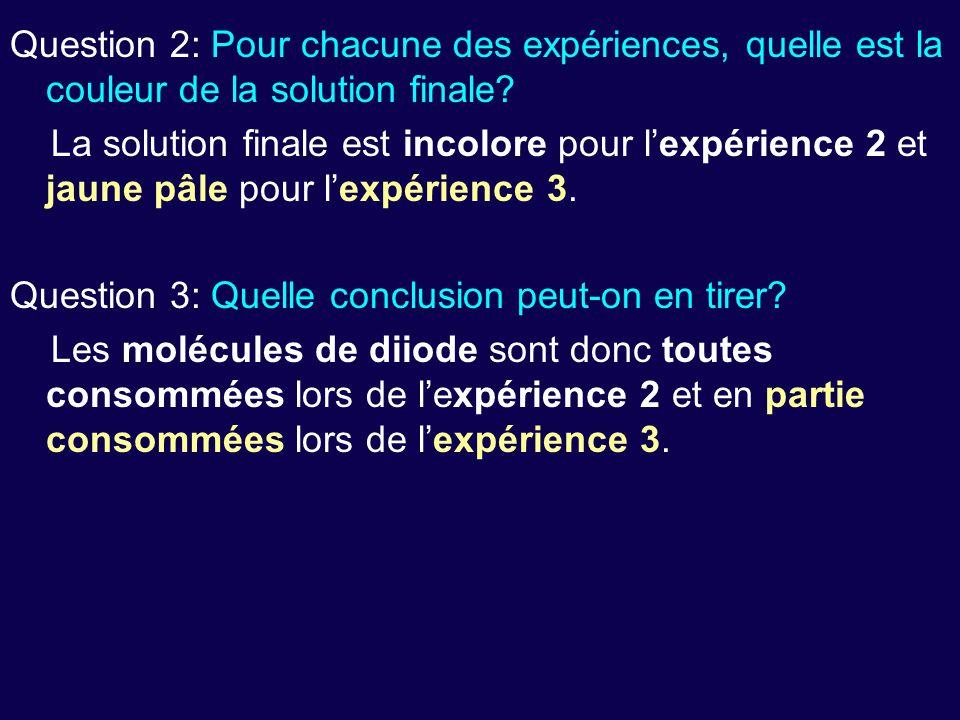 Question 2: Pour chacune des expériences, quelle est la couleur de la solution finale