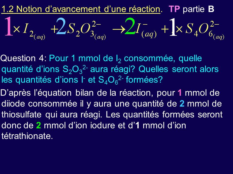 1.2 Notion d'avancement d'une réaction. TP partie B