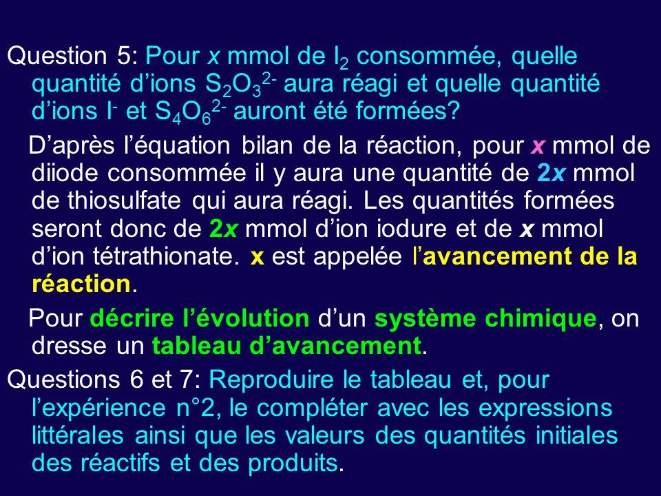Question 5: Pour x mmol de I2 consommée, quelle quantité d'ions S2O32- aura réagi et quelle quantité d'ions I- et S4O62- auront été formées