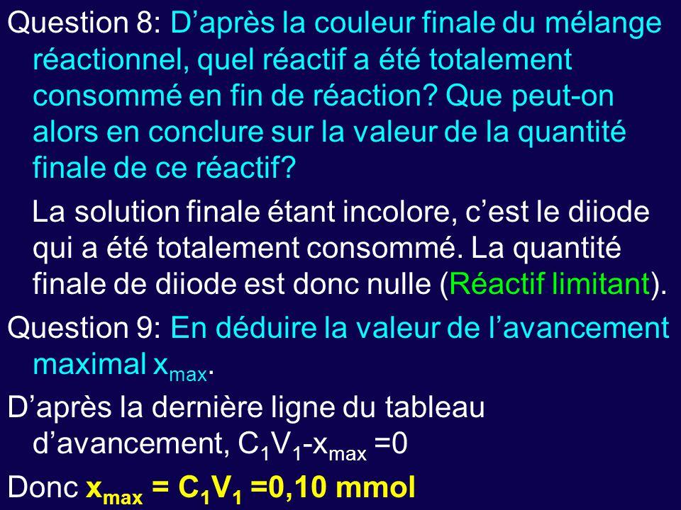 Question 8: D'après la couleur finale du mélange réactionnel, quel réactif a été totalement consommé en fin de réaction Que peut-on alors en conclure sur la valeur de la quantité finale de ce réactif