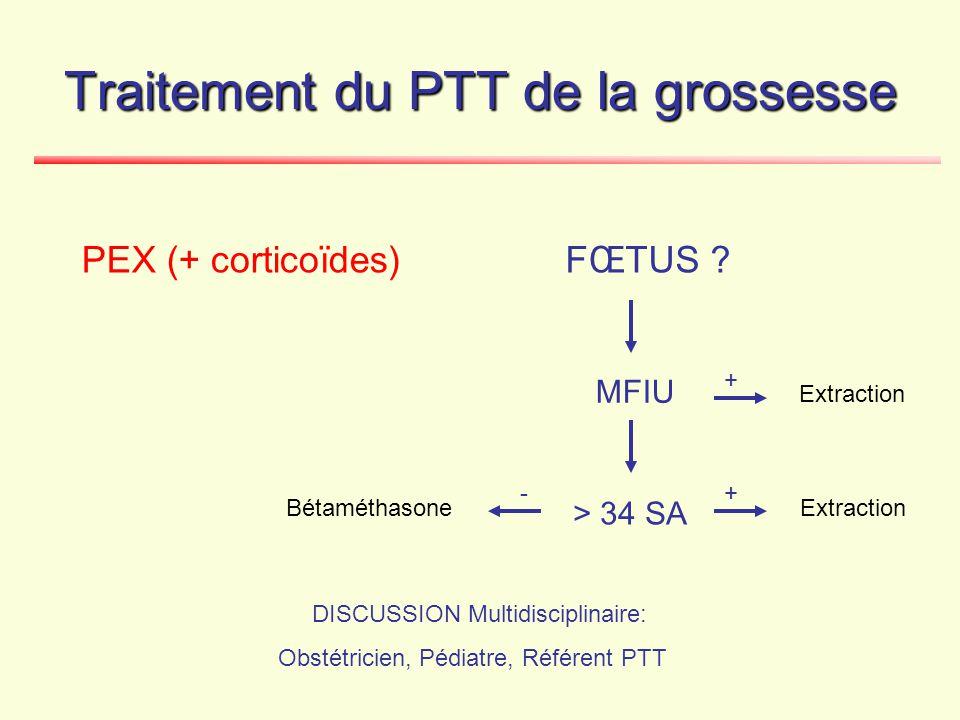 Traitement du PTT de la grossesse