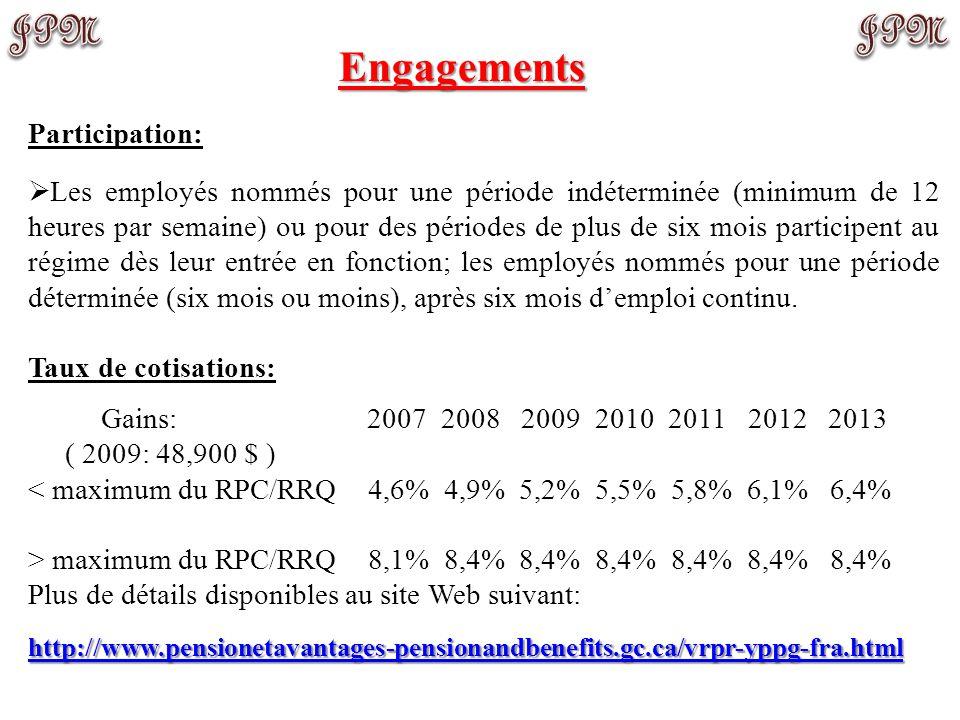 Engagements Participation: