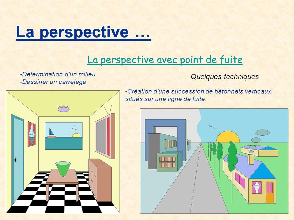 La perspective … La perspective … La perspective avec point de fuite