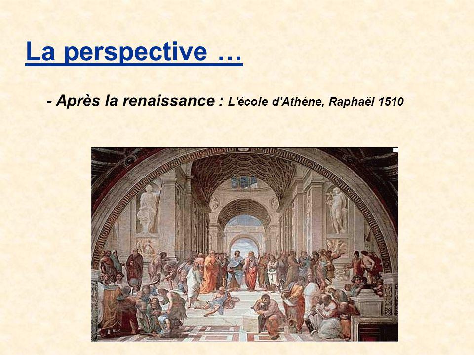 La perspective … - Après la renaissance : L école d Athène, Raphaël 1510