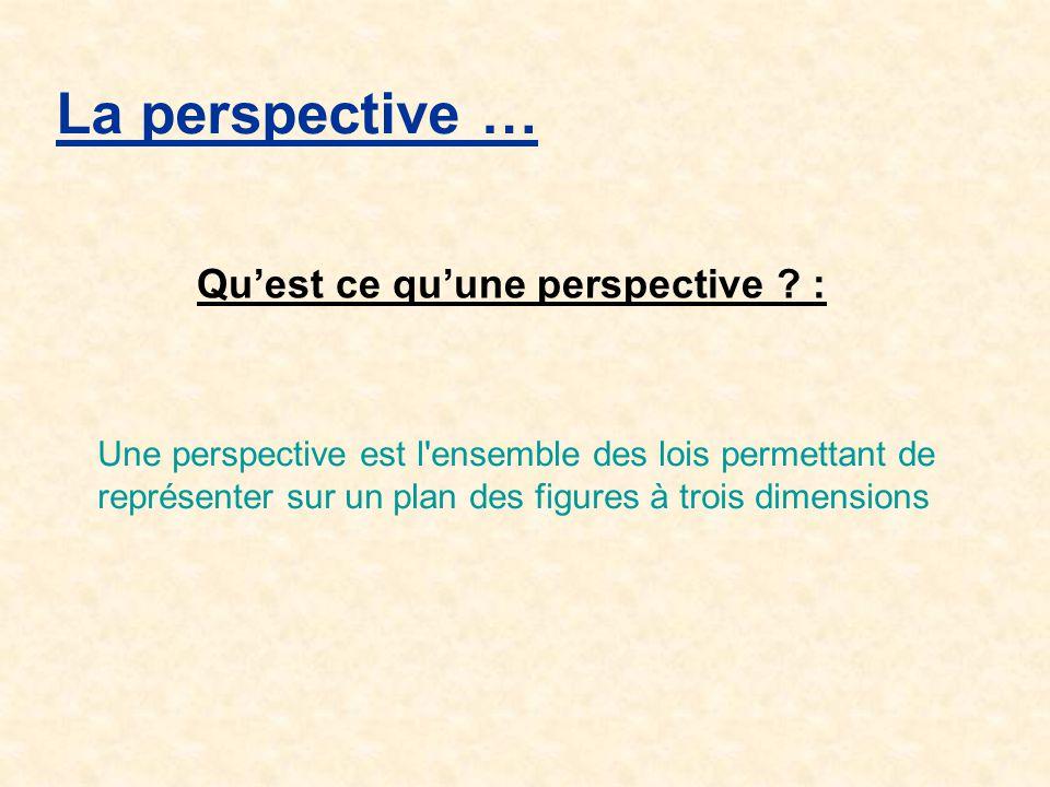 La perspective … Qu'est ce qu'une perspective :