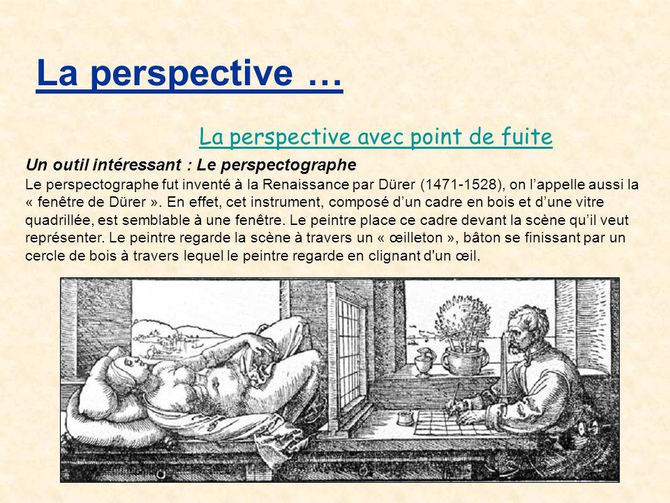 La perspective … La perspective avec point de fuite