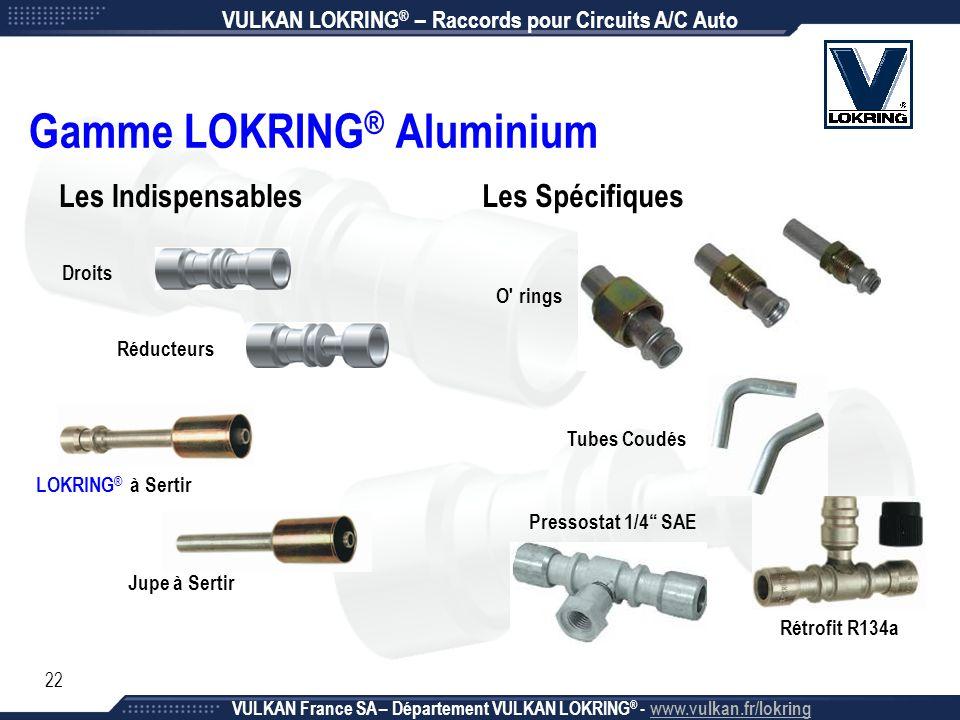 Gamme LOKRING® Aluminium