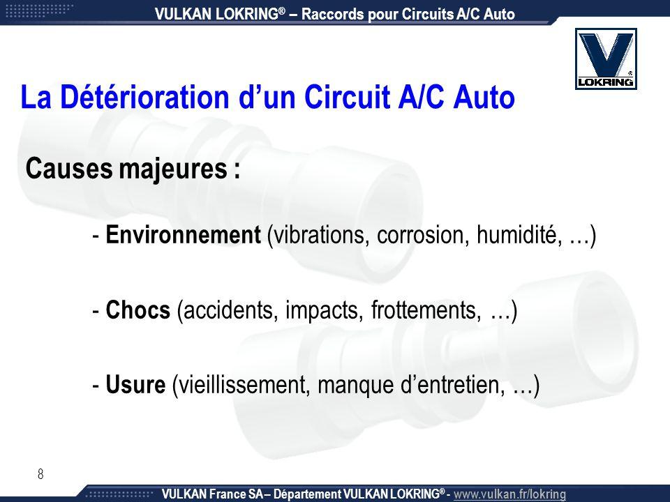 La Détérioration d'un Circuit A/C Auto