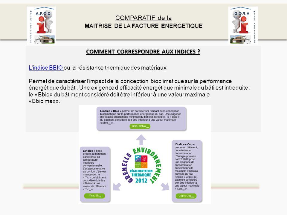COMMENT CORRESPONDRE AUX INDICES