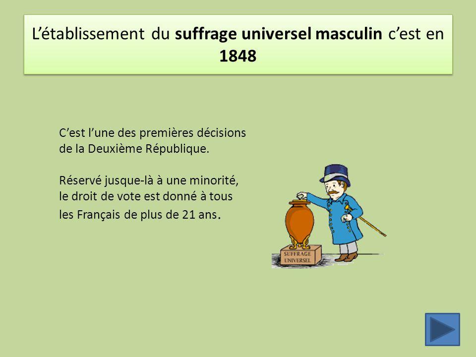 L'établissement du suffrage universel masculin c'est en 1848