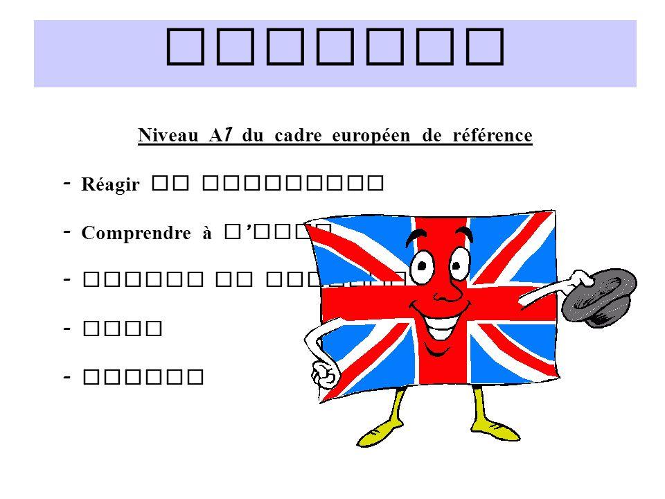 Niveau A1 du cadre européen de référence
