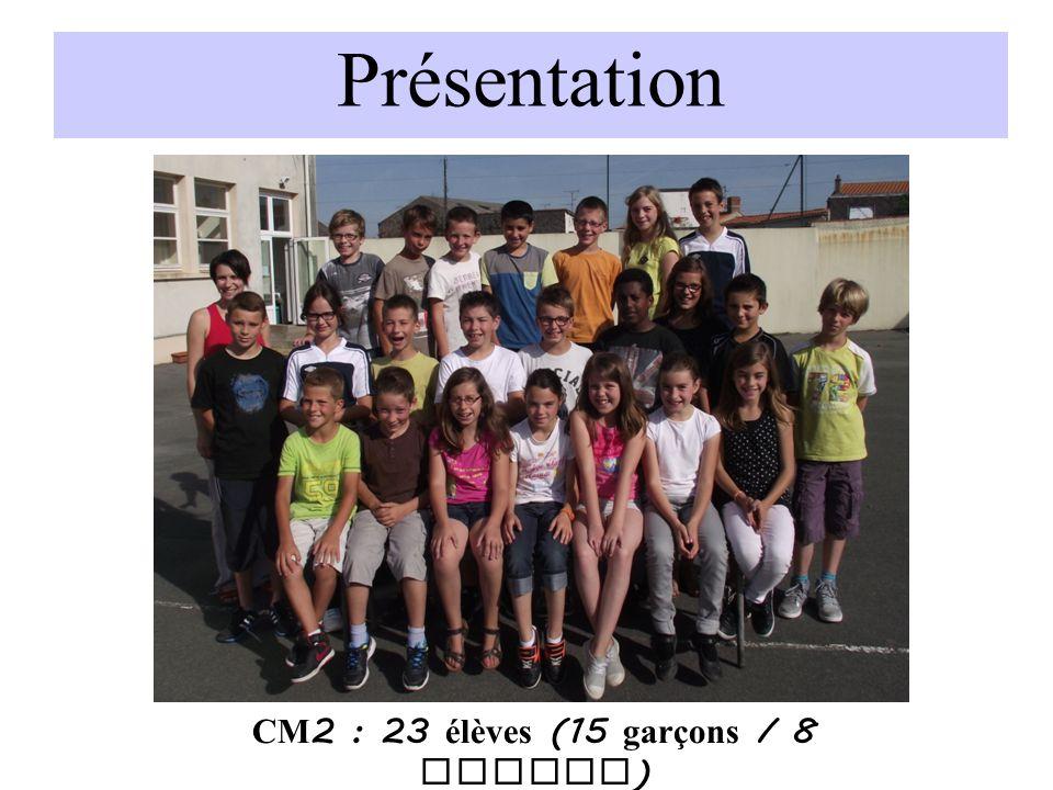 CM2 : 23 élèves (15 garçons / 8 filles)