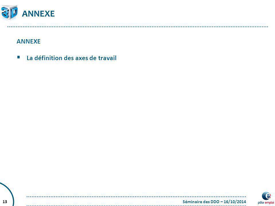 ANNEXE ANNEXE La définition des axes de travail 13